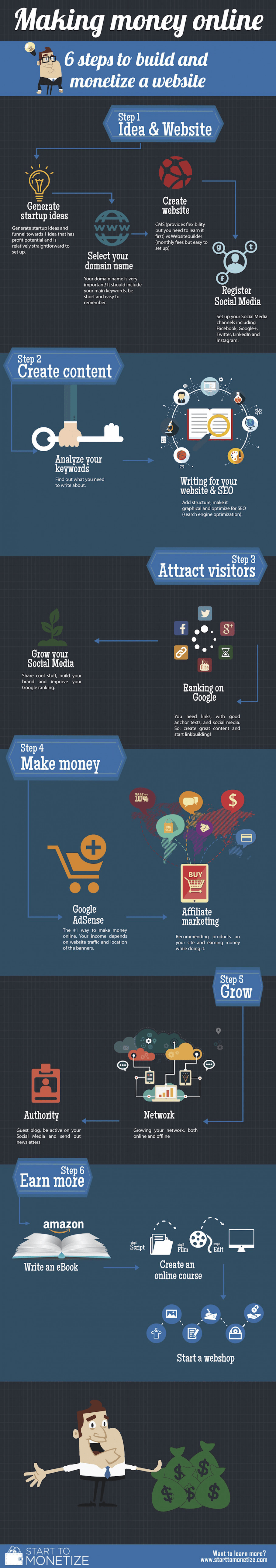 make-money-online-infographics