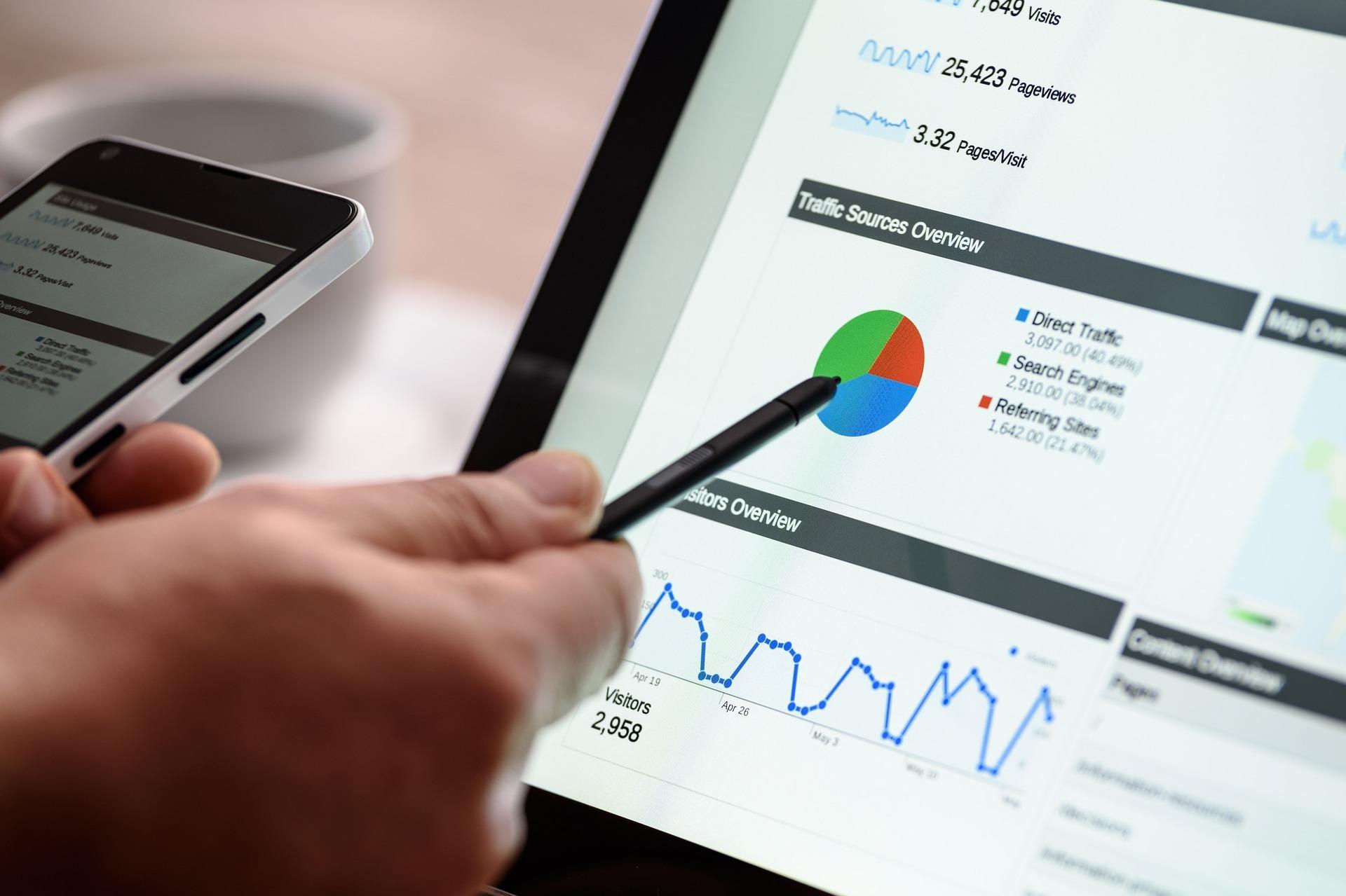 How to start affiliate marketing -digital marketing metrics