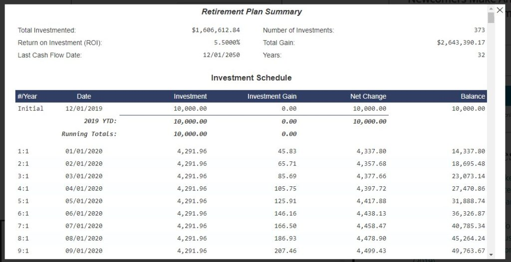 Retirement savings calculator with results -Schedule