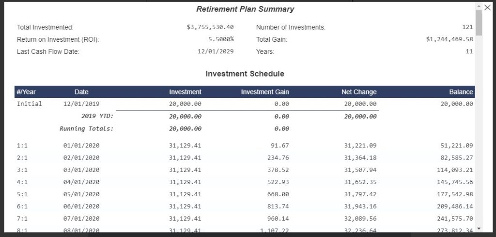 sample Retirement savings plan schedule