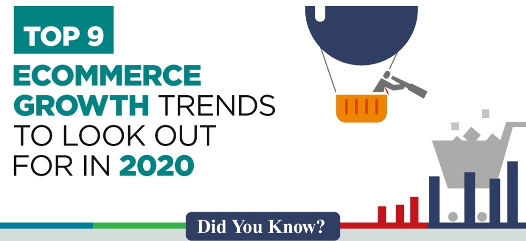 Banner showing top section of the infographics describing top 9 eCommerce growth trends in 2020