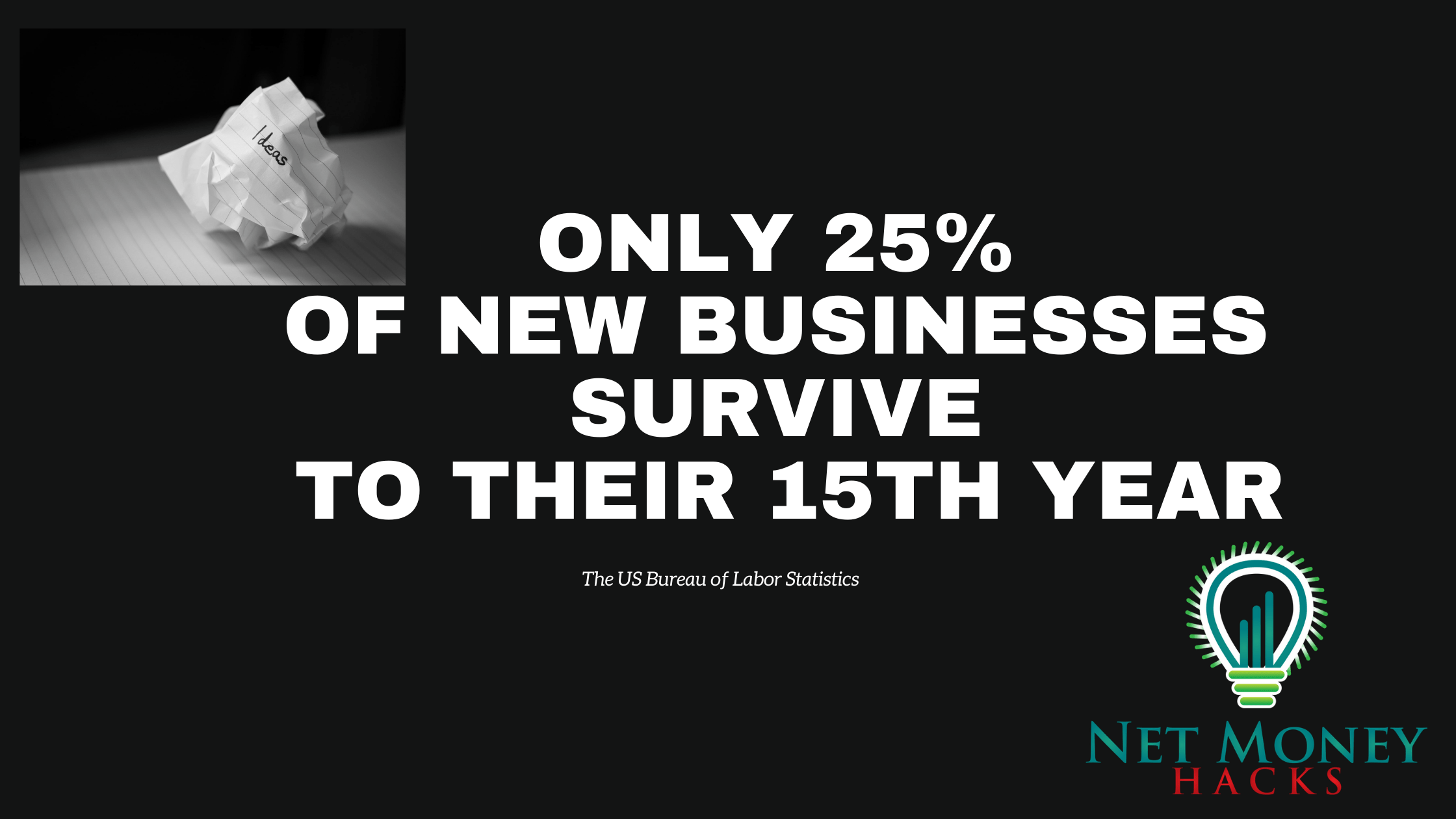 Banner showing new business survival rate stats