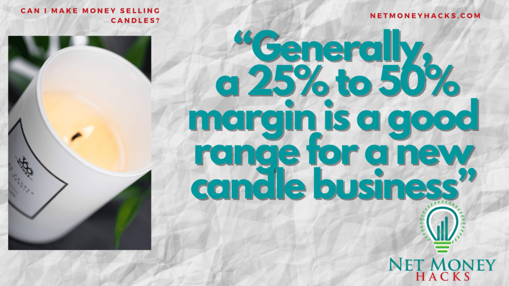 Recommended sales margin for scented candle business