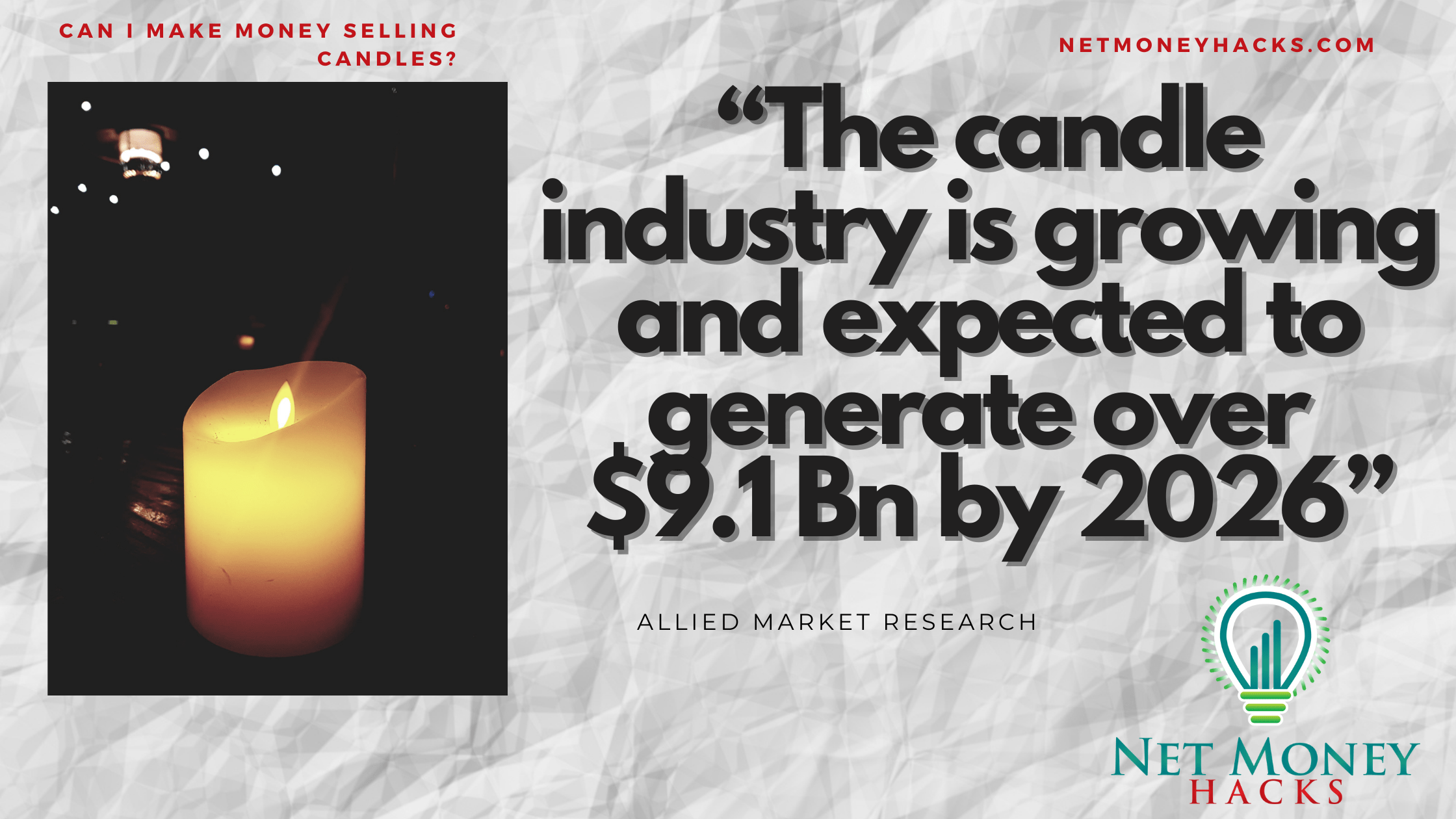 Candle Industry growth data from Allied Market Research