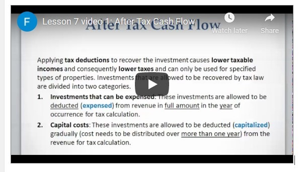 After tax cash flow video